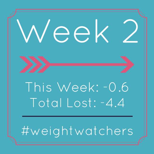Weight Watchers Week 2