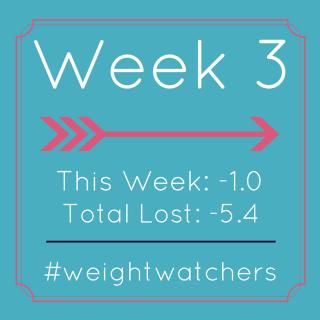 Weight Watchers Week 3