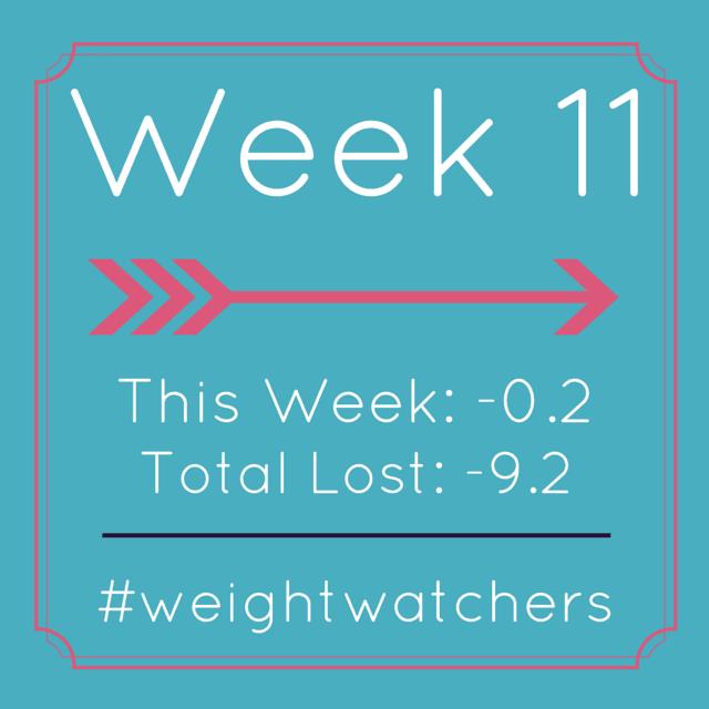 Weight Watchers Week 11