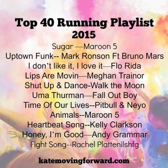 Top 40 Playlist