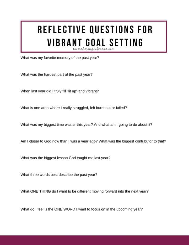 Reflective Questions for Vibrant Goal Setting