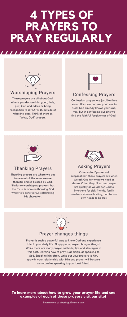 4 types of prayers to pray when you're learning how to pray regularly infographic