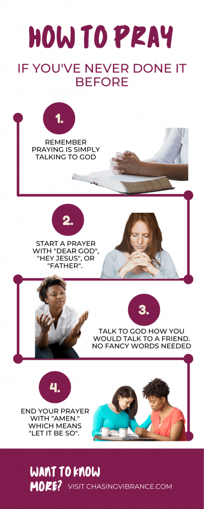 Prayer infographic